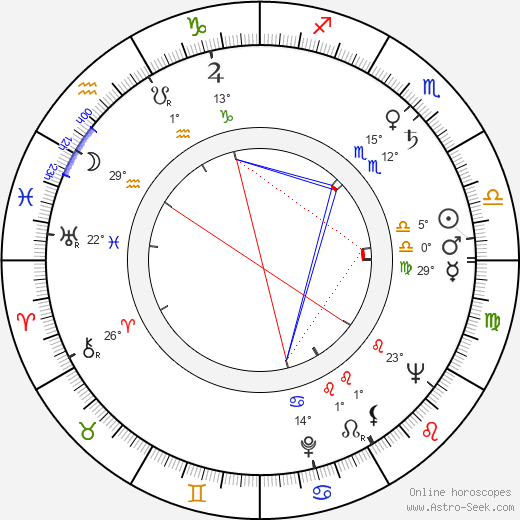 Steve Forrest birth chart, biography, wikipedia 2019, 2020