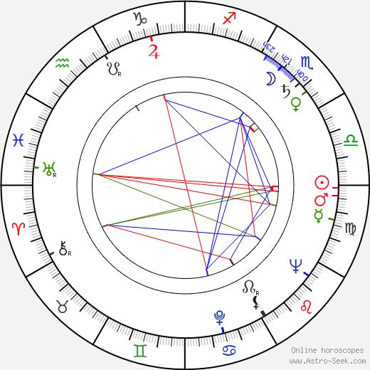 Stratford Johns astro natal birth chart, Stratford Johns horoscope, astrology