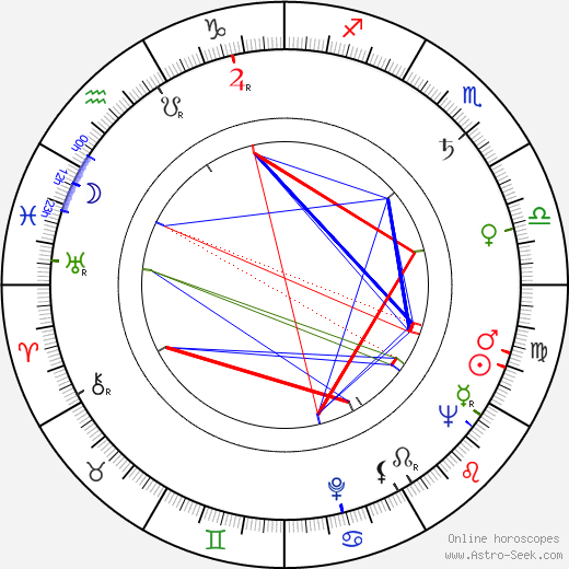 Vlastimil Jílek birth chart, Vlastimil Jílek astro natal horoscope, astrology