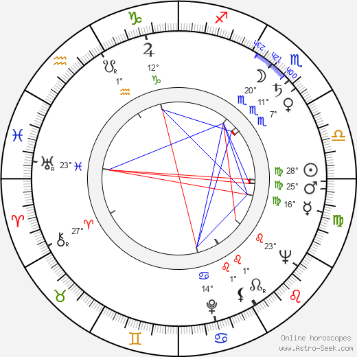 William Franklyn birth chart, biography, wikipedia 2020, 2021