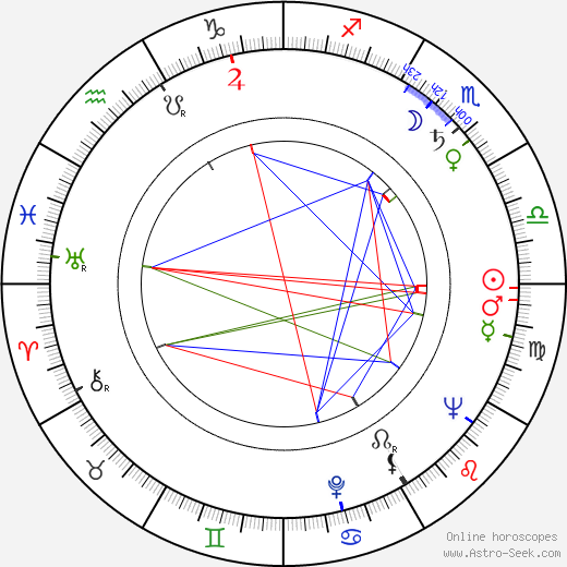 William Franklyn birth chart, William Franklyn astro natal horoscope, astrology