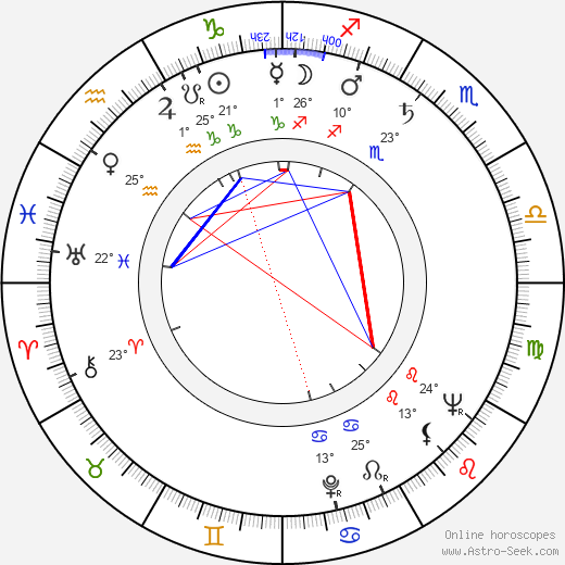 Andrew Laszlo birth chart, biography, wikipedia 2018, 2019