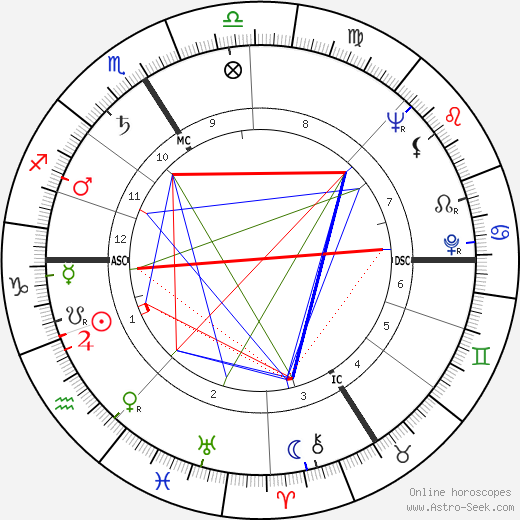 Bernard Lavalette день рождения гороскоп, Bernard Lavalette Натальная карта онлайн