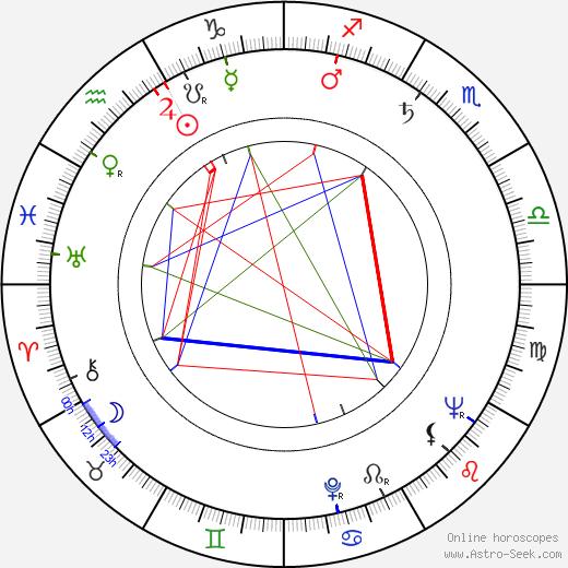 Clive Donner tema natale, oroscopo, Clive Donner oroscopi gratuiti, astrologia