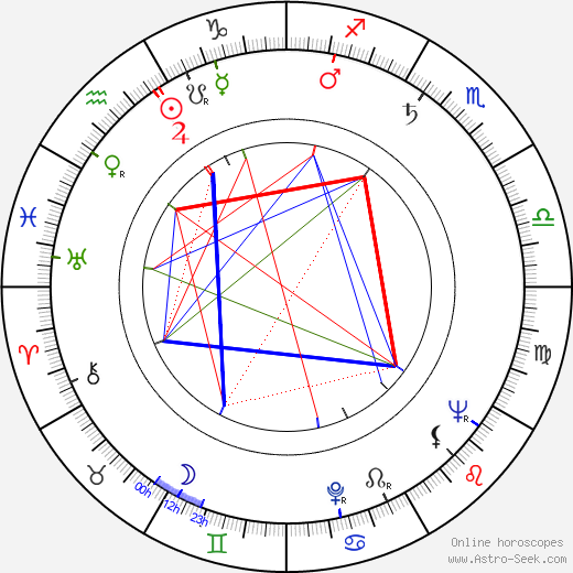 Emimmo Salvi astro natal birth chart, Emimmo Salvi horoscope, astrology