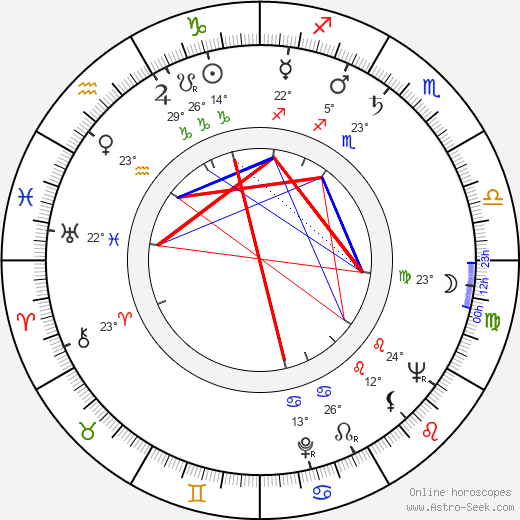 Erkki Melakoski birth chart, biography, wikipedia 2019, 2020