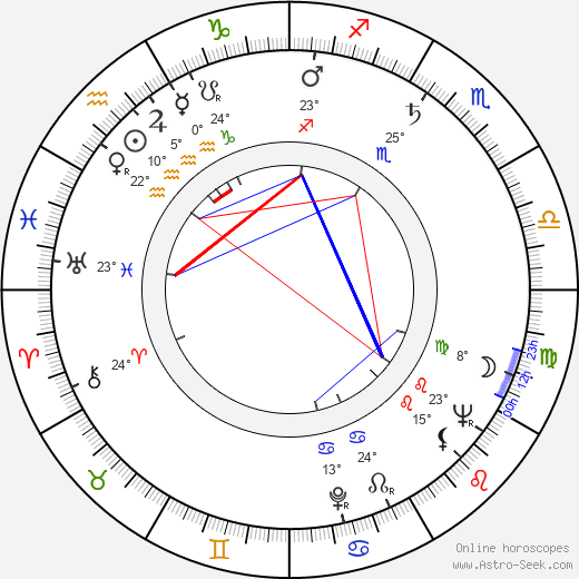 Horst Giese birth chart, biography, wikipedia 2019, 2020