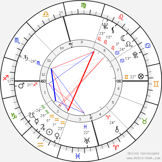 James Bryan birth chart, biography, wikipedia 2017, 2018