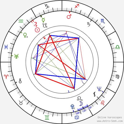 Joe Greco день рождения гороскоп, Joe Greco Натальная карта онлайн
