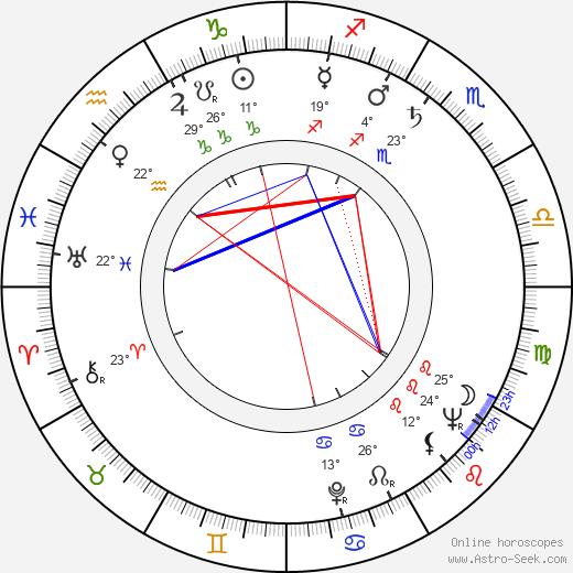 Kó Nakahira birth chart, biography, wikipedia 2019, 2020