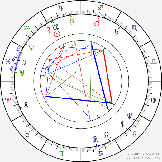 Michèle Philippe astro natal birth chart, Michèle Philippe horoscope, astrology