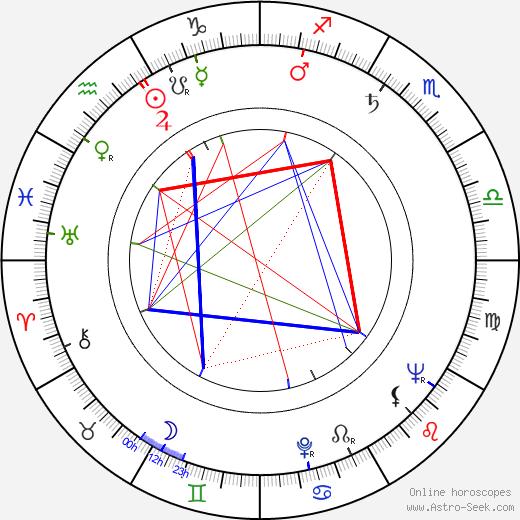 Olga Schmidtová birth chart, Olga Schmidtová astro natal horoscope, astrology