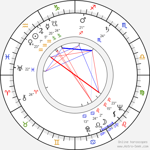 Ossi Somma birth chart, biography, wikipedia 2020, 2021