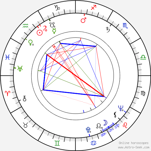 Ossi Somma birth chart, Ossi Somma astro natal horoscope, astrology