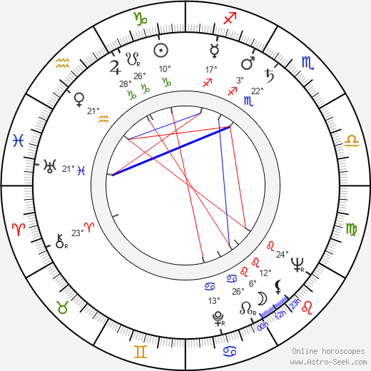 Riccardo Garrone birth chart, biography, wikipedia 2019, 2020
