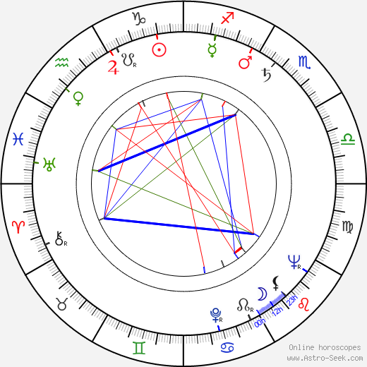 Riccardo Garrone astro natal birth chart, Riccardo Garrone horoscope, astrology