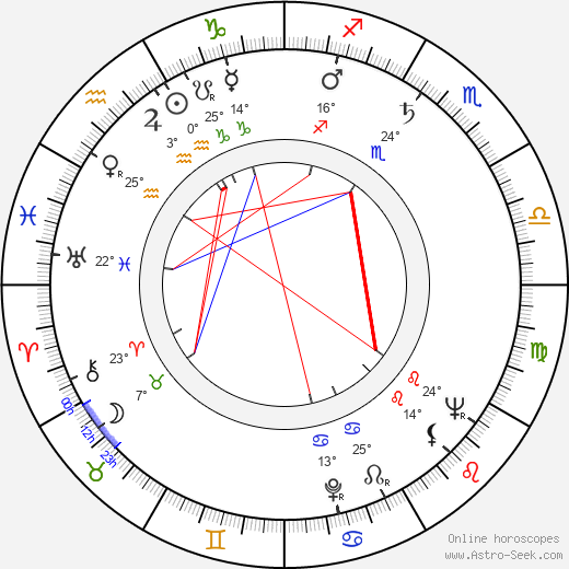 Xenia Valderi birth chart, biography, wikipedia 2019, 2020