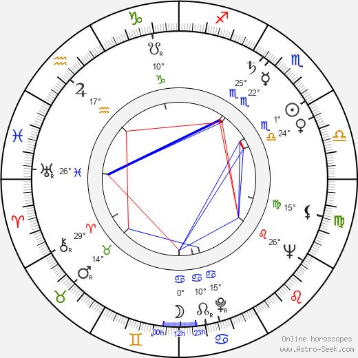 Biff McGuire birth chart, biography, wikipedia 2019, 2020