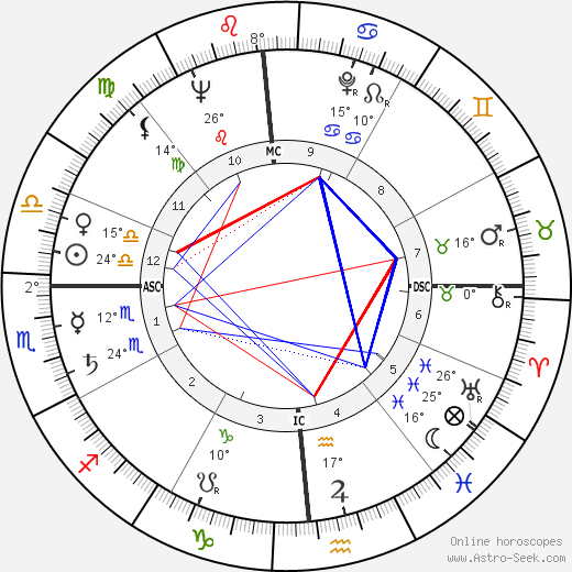 Chuck Berry birth chart, biography, wikipedia 2018, 2019