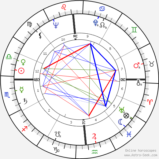Chuck Berry astro natal birth chart, Chuck Berry horoscope, astrology