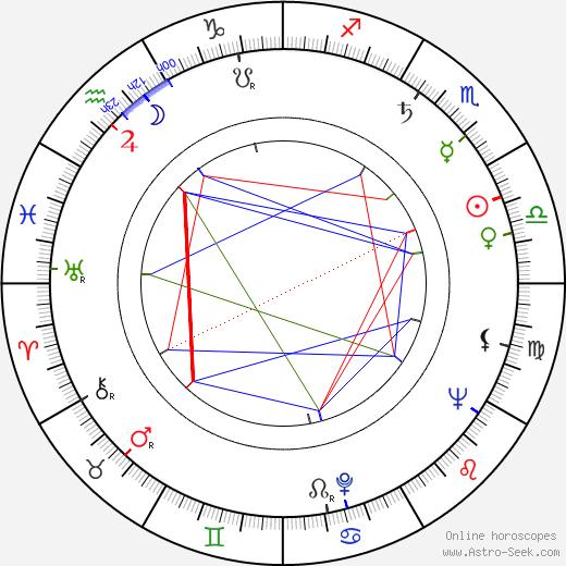 Ed McBain birth chart, Ed McBain astro natal horoscope, astrology