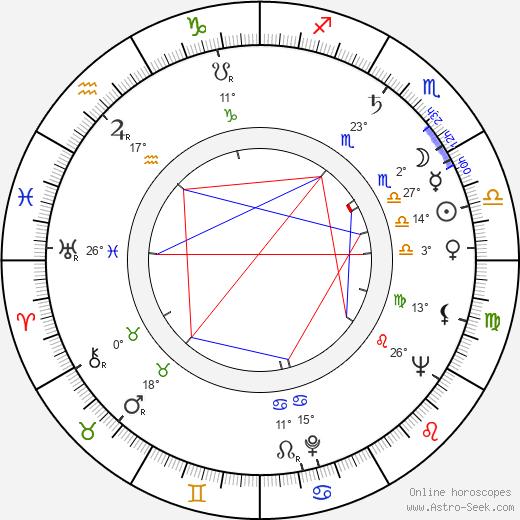 Jil Jarmyn birth chart, biography, wikipedia 2020, 2021