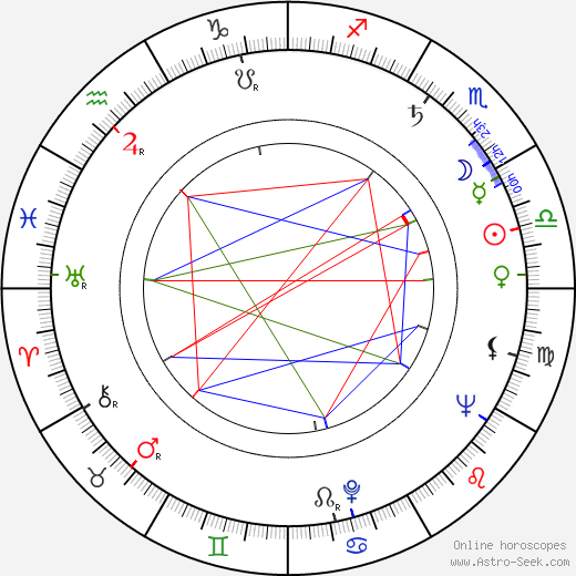 Jil Jarmyn birth chart, Jil Jarmyn astro natal horoscope, astrology