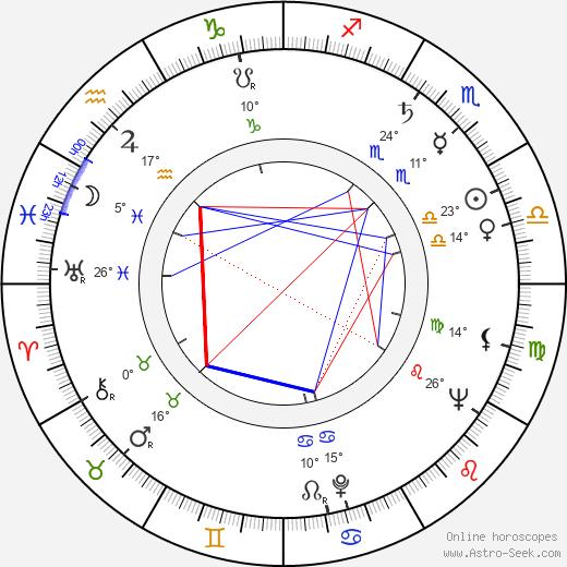 Julie Adams birth chart, biography, wikipedia 2019, 2020