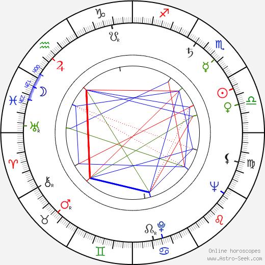 Julie Adams astro natal birth chart, Julie Adams horoscope, astrology
