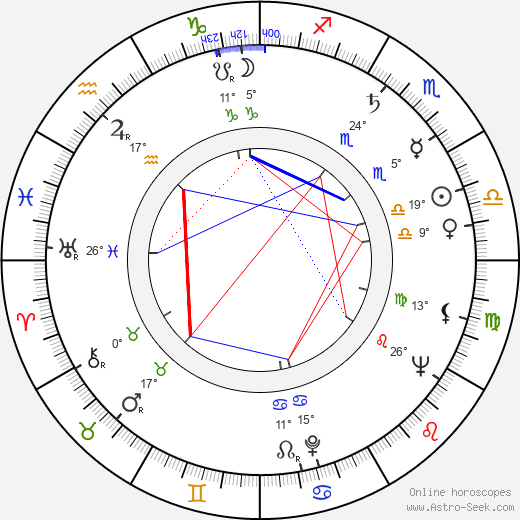 Martin Ťapák birth chart, biography, wikipedia 2019, 2020