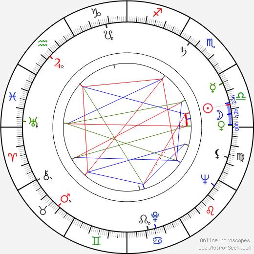 Ota Robek astro natal birth chart, Ota Robek horoscope, astrology