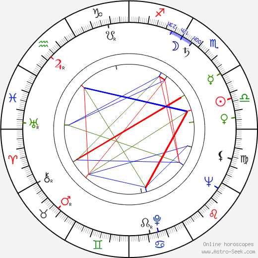 Richard Jaeckel astro natal birth chart, Richard Jaeckel horoscope, astrology