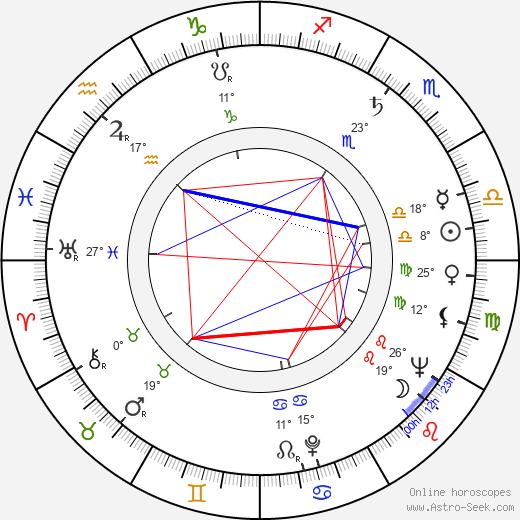 Tom Pevsner birth chart, biography, wikipedia 2020, 2021