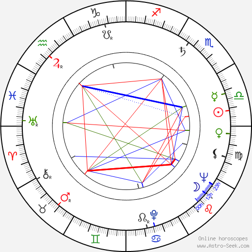 Tom Pevsner birth chart, Tom Pevsner astro natal horoscope, astrology