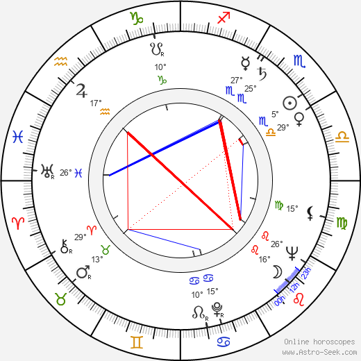 Vladimír Ptáček birth chart, biography, wikipedia 2018, 2019