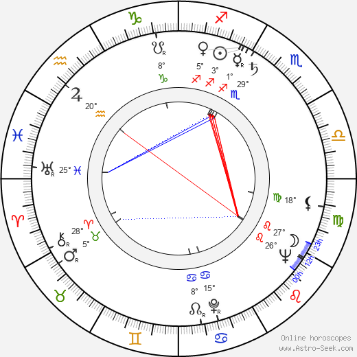 Albert Maysles birth chart, biography, wikipedia 2019, 2020