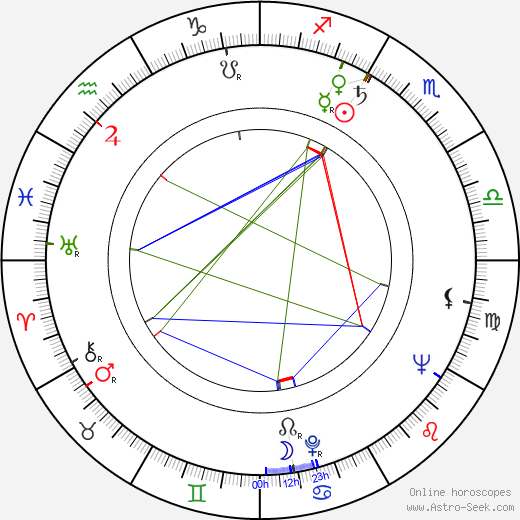 Carl Lee astro natal birth chart, Carl Lee horoscope, astrology