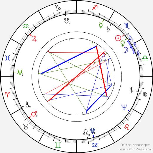 Giancarlo Zagni день рождения гороскоп, Giancarlo Zagni Натальная карта онлайн