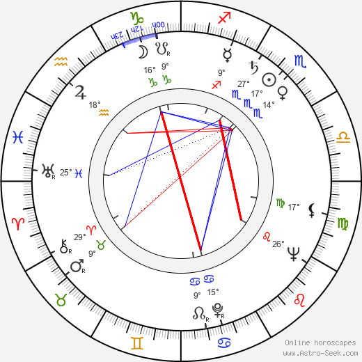 Jacques Rozier birth chart, biography, wikipedia 2020, 2021