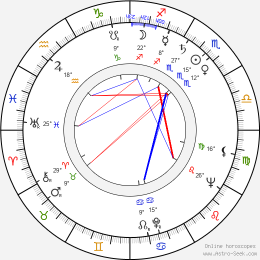 Kay Hawtrey birth chart, biography, wikipedia 2019, 2020