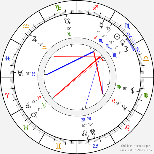 Laurence Rosenthal birth chart, biography, wikipedia 2017, 2018