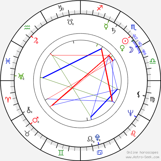 Laurence Rosenthal astro natal birth chart, Laurence Rosenthal horoscope, astrology
