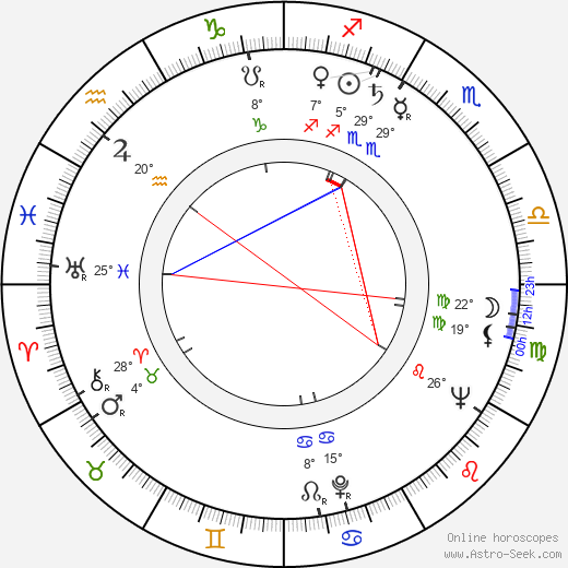 Lawrence Turman birth chart, biography, wikipedia 2019, 2020