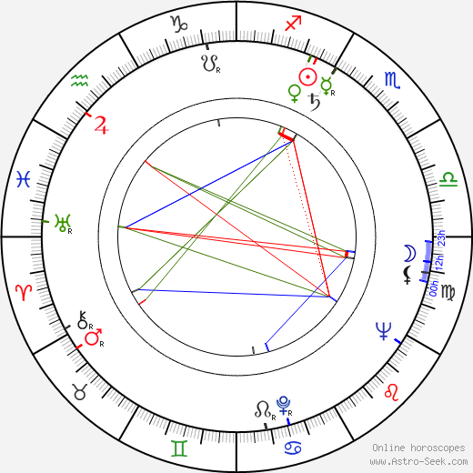 Lawrence Turman astro natal birth chart, Lawrence Turman horoscope, astrology