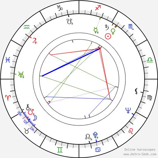Leo Lehmann birth chart, Leo Lehmann astro natal horoscope, astrology