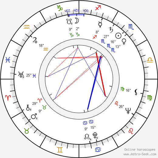 Martin Benrath birth chart, biography, wikipedia 2019, 2020
