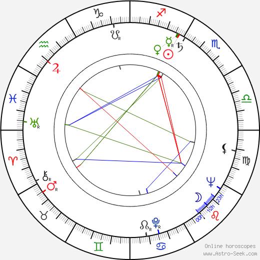 Murray Schisgal tema natale, oroscopo, Murray Schisgal oroscopi gratuiti, astrologia
