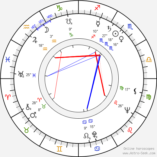 Noah Gordon birth chart, biography, wikipedia 2017, 2018
