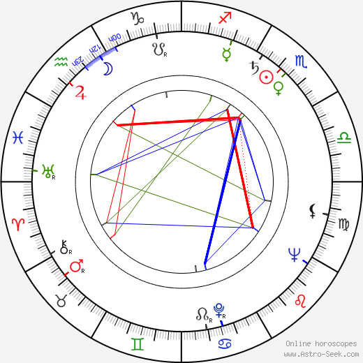 Noah Gordon astro natal birth chart, Noah Gordon horoscope, astrology