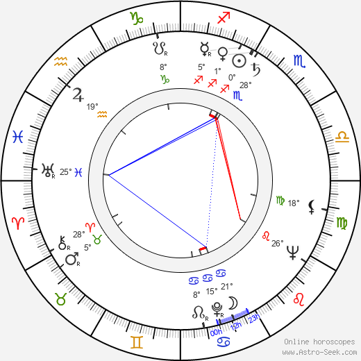 Roger Englander birth chart, biography, wikipedia 2019, 2020